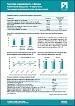 Характеристика потребительского рынка Беларуси. Розничная торговля – III квартал 2015