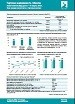 Характеристика потребительского рынка Беларуси. Среднедушевые потребительские расходы населения — 2016